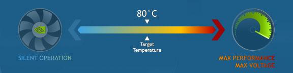 کاهش دما کارت گرافیک