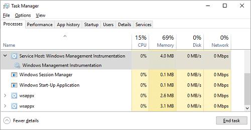 کاهش میزان استفاده از Cpu
