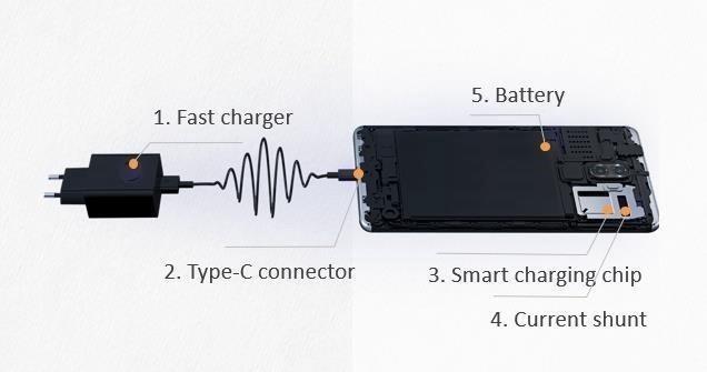 نمای یک گوشی هواوی در حال شارژ شدن